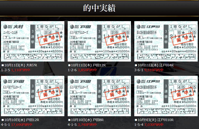 SG競艇投資会 舟券