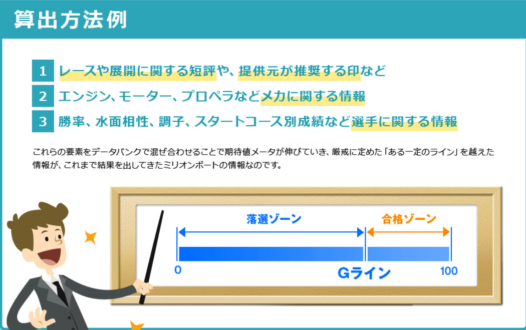 Gライン データベース