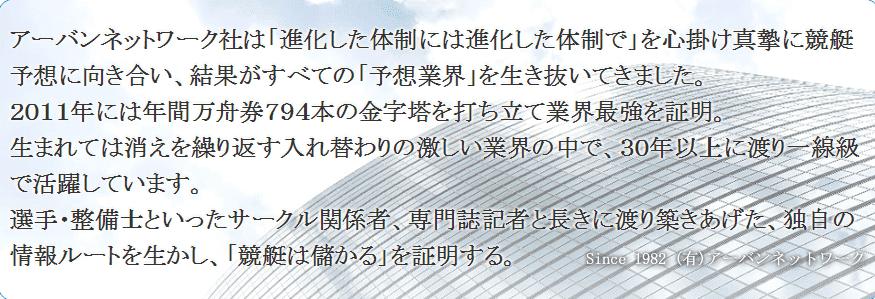 2011年 年間万舟券794本