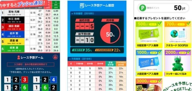 競艇アプリ レース予想TSUNAVI