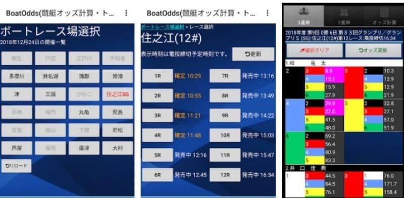 競艇アプリ BoatOdds