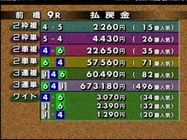 3連単(3連勝単式)