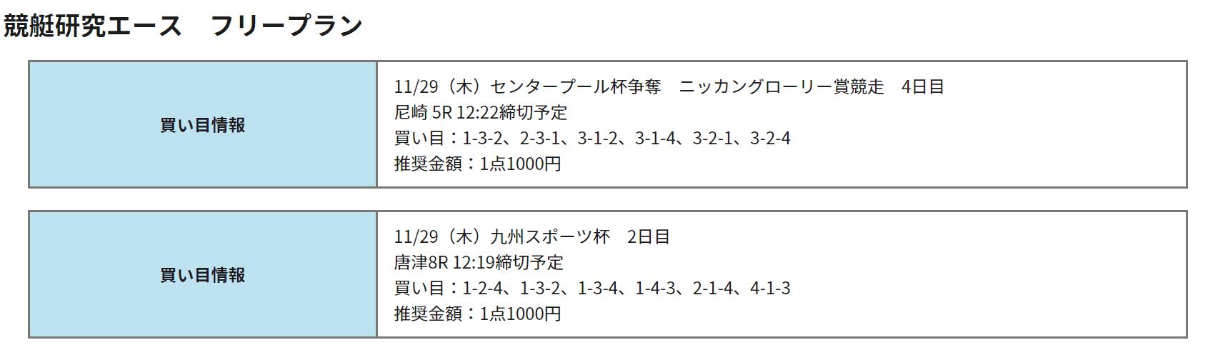 競艇研究エース 無料情報 買い目