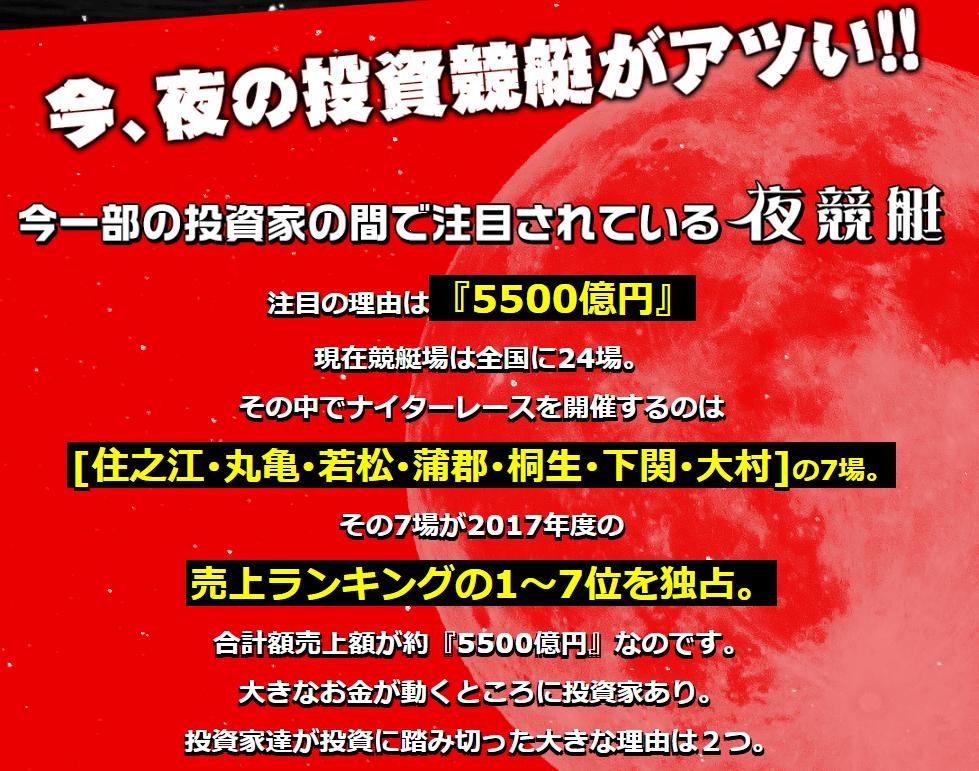 賞金王 ナイター 特化