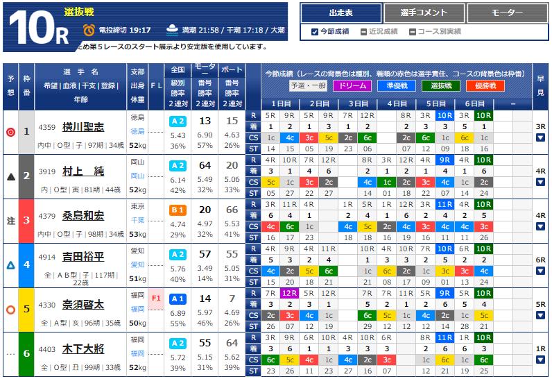 10R 選抜戦