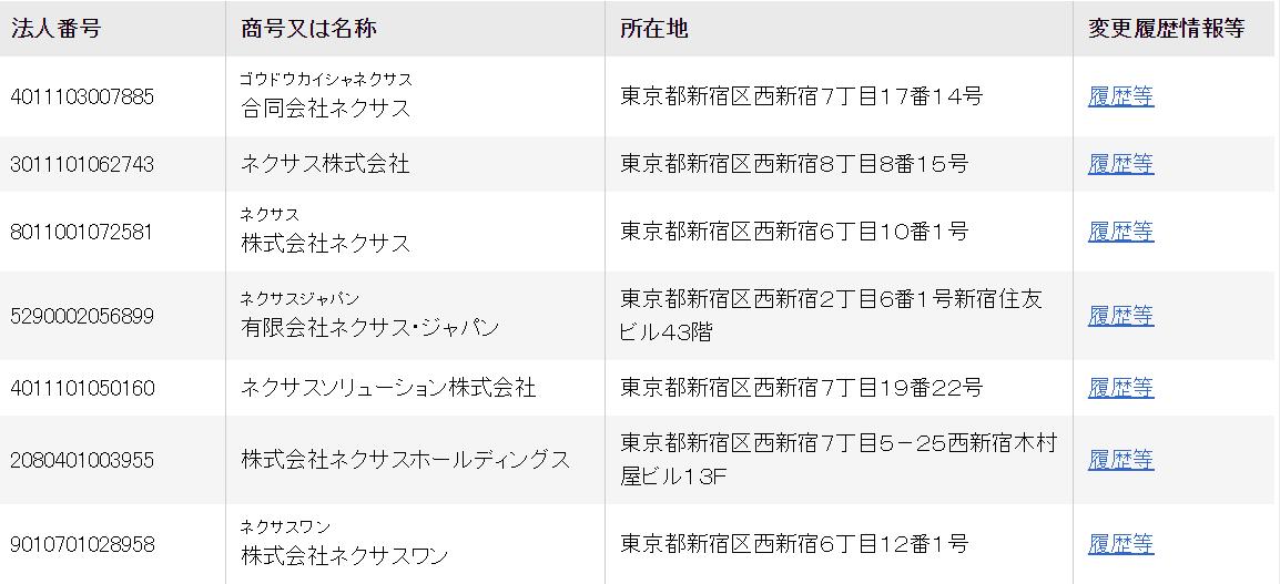 国税庁 株式会社ネクサス