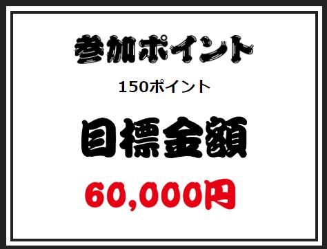 150ポイント