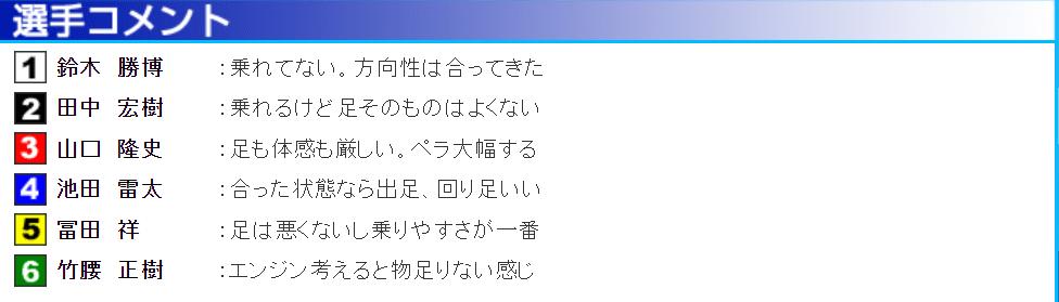 芦屋競艇場公式予想サイト 選手コメント