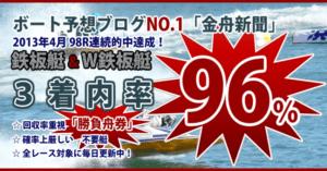 競艇予想サイト「金舟新聞」の予想の的中率96%は嘘?実際に調査してみた