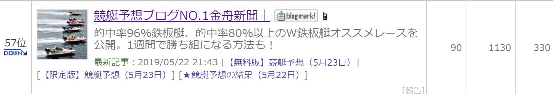 金舟新聞 ブログランキング57位