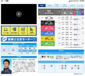 住之江競艇場の予想サイトで勝てるのか!実際の予想を検証!