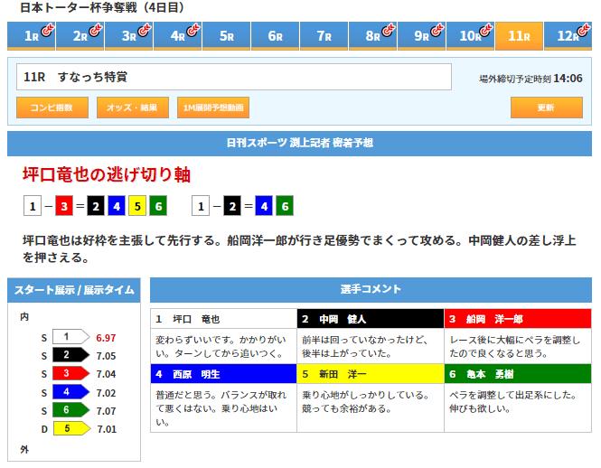 日本トーター杯争奪戦