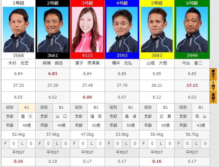 若松 日刊スポーツ 予想ページ