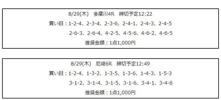 行列のできる競艇相談所 無料情報 買い目 8月29日