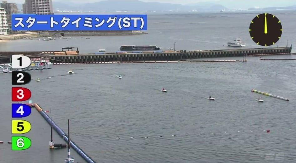 競艇 追風 向かい風 スタート時の風