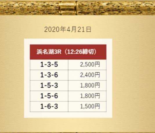 04月21日(火)浜名湖3R