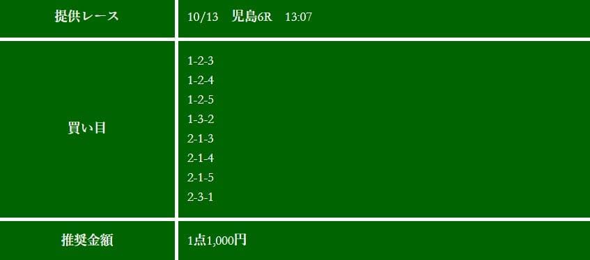 競艇ブルの無料予想を検証3レース目2020年10月13日児島6R