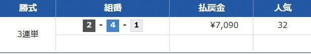 競艇ブルの無料予想を検証2レース目2020年10月2日児島6R結果