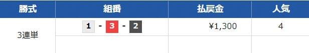 競艇ブルの無料予想を検証3レース目2020年10月13日児島6R結果