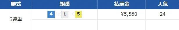 競艇トップの無料予想を検証2レース目結果