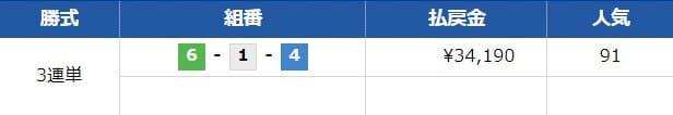 競艇トップの無料予想を検証1レース目結果