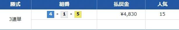競艇トップの無料予想を検証3レース目結果