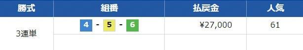 競艇トップの無料予想を検証4レース目結果