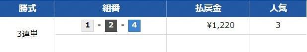 競艇トップの無料予想を検証5レース目結果