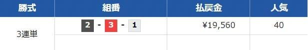 ドリームボートの競艇予想を検証6レース目結果