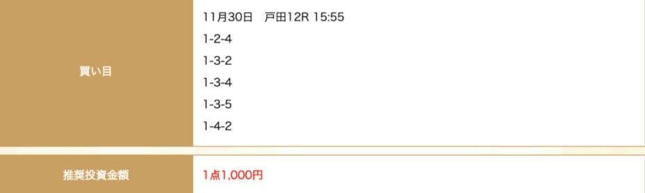 2020年11月30日戸田12R