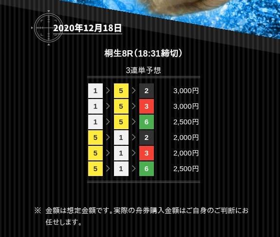 競艇バレットの無料予想を検証2レース目
