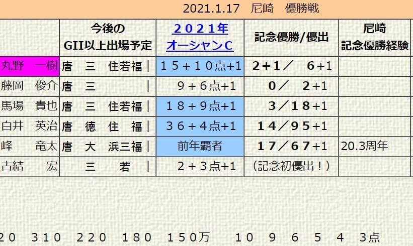 ひまひまデータ3