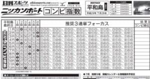 日刊競艇コンピ指数で回収率1000%を狙える競艇必勝ナビ独自の攻略法を紹介