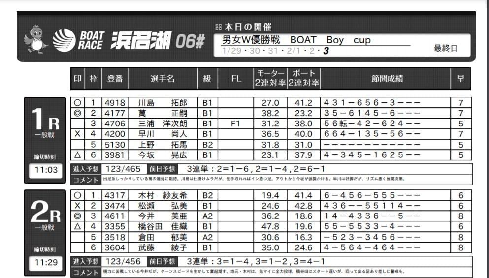 ボートレース浜名湖公式サイトの新聞