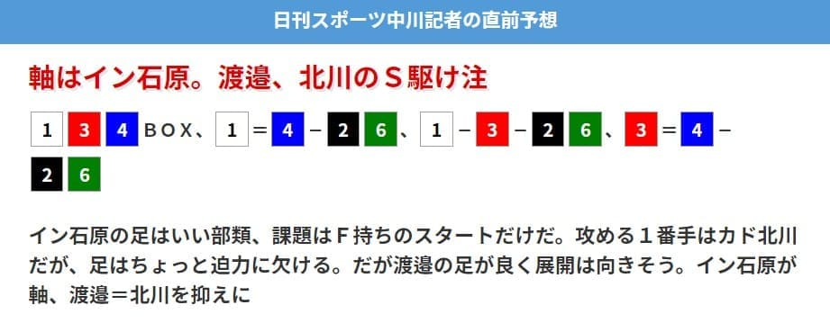 ボートレース浜名湖の日刊スポーツによる直前予想