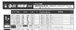 【ワンクリック】浜名湖ボートレース新聞を無料で見れる2つのリンクと公式予想の検証結果