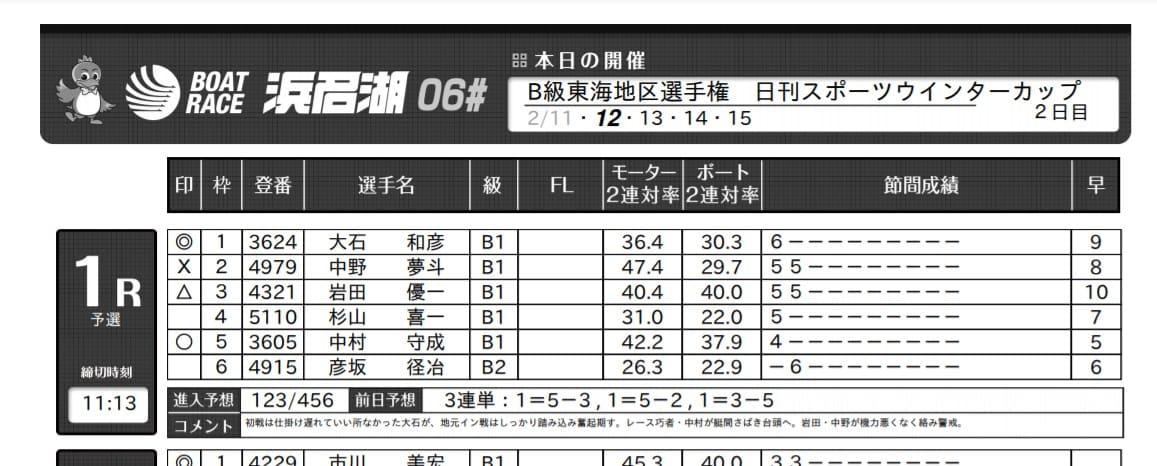 ボートレース浜名湖 新聞