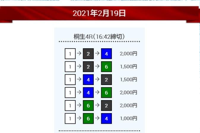 競艇予想サイト「ボートワン(boatONE)」の競艇予想を検証1レース目