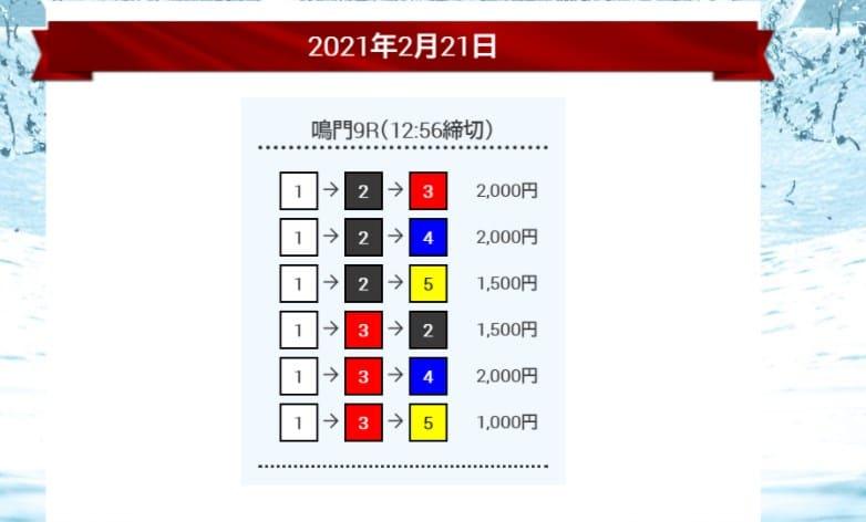 競艇予想サイト「ボートワン(boatONE)」の競艇予想を検証3レース目