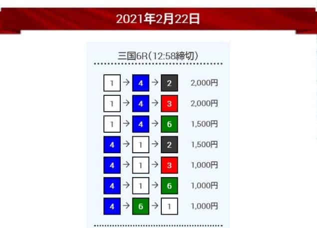 競艇予想サイト「ボートワン(boatONE)」の競艇予想を検証4レース目