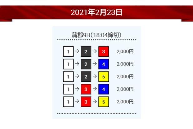 競艇予想サイト「ボートワン(boatONE)」の競艇予想を検証5レース目