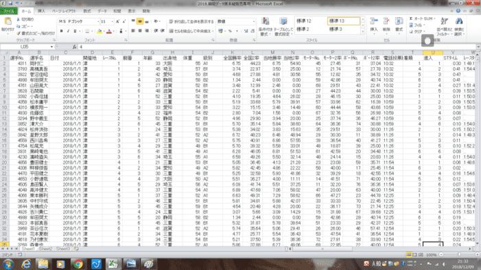 競艇データ変換エクセルマクロ